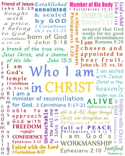 Who I am in Jesus Christ