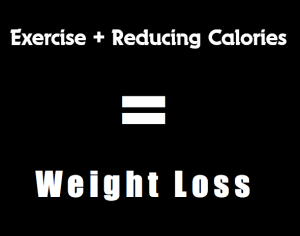 Equation for weight loss. Exercise plus reducing calories equals weight loss